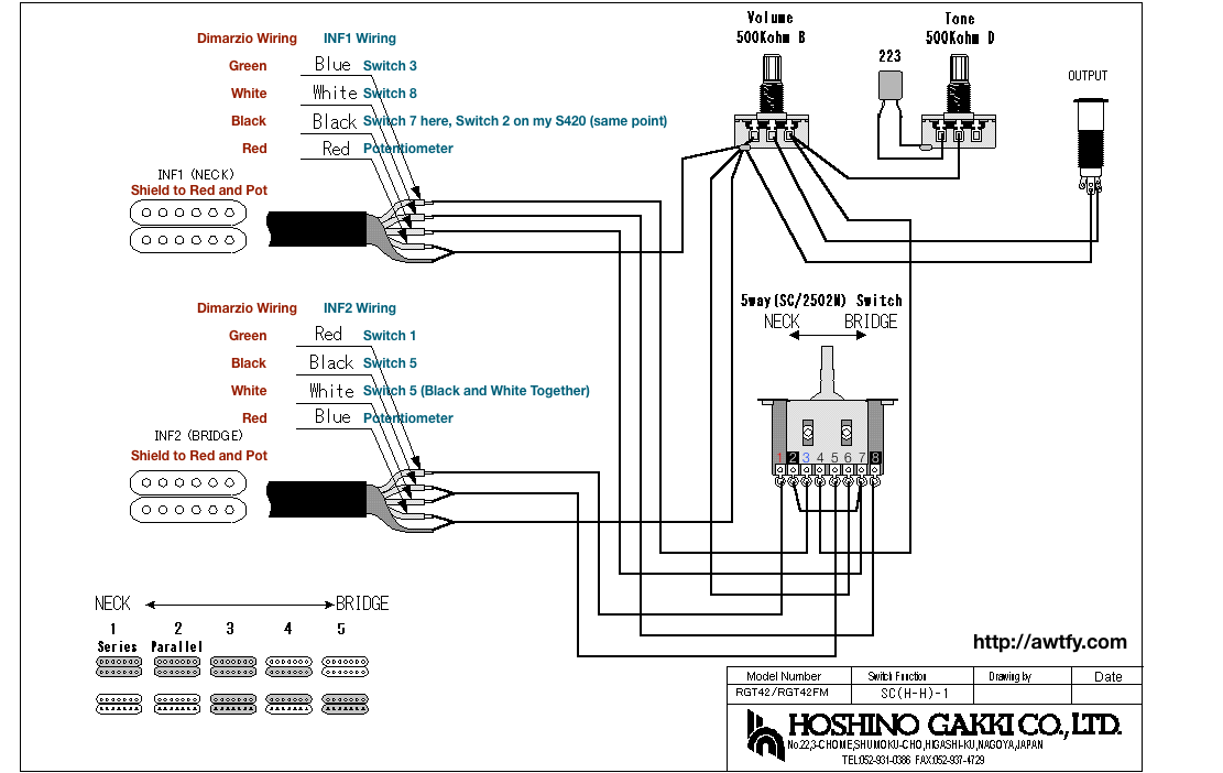 Dual Humbucker Split Wiring Diagram on