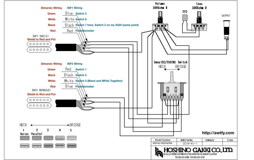 Ibanez S420 wiring diagram